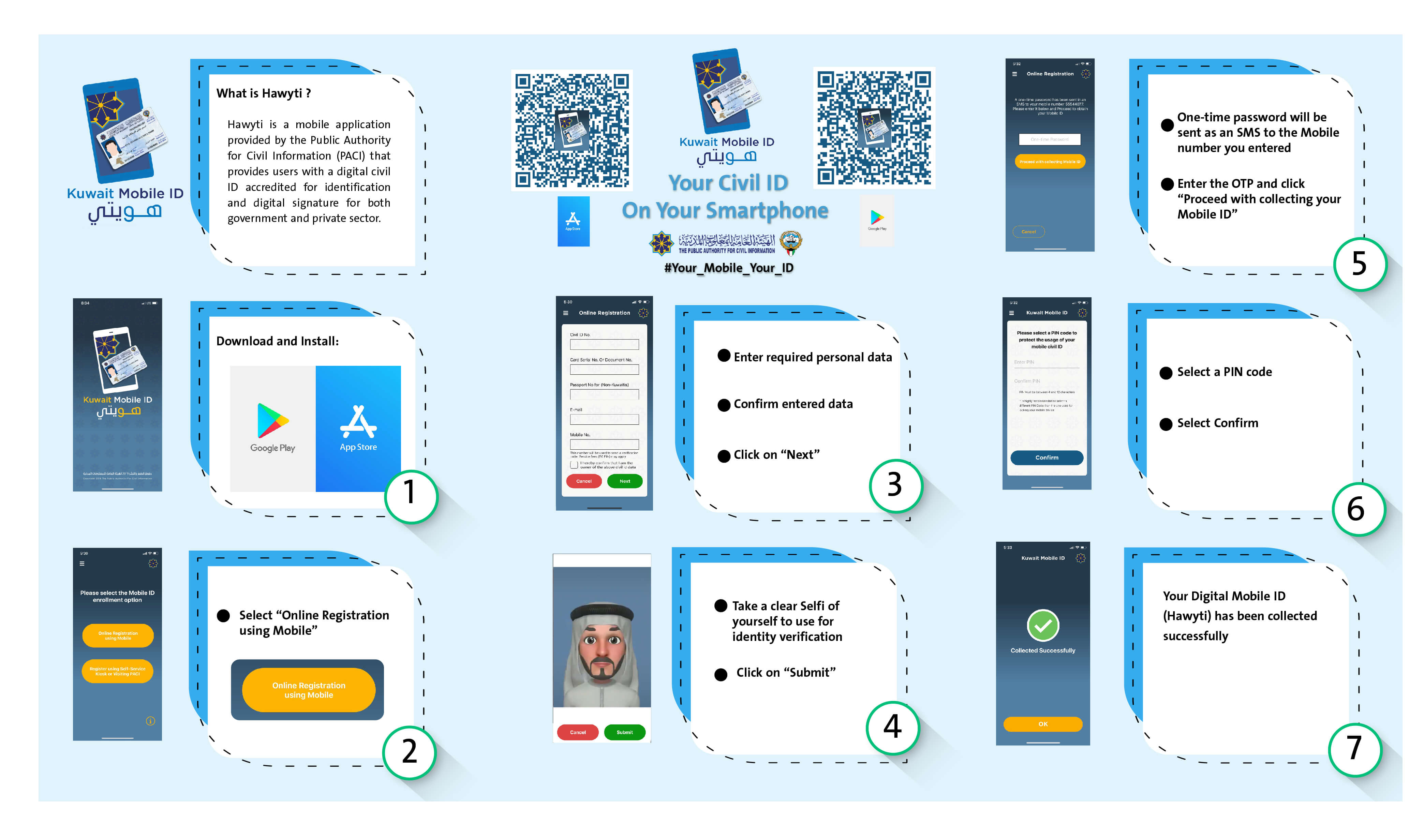 Kuwait Mobile ID PACI, Hawyti PACI, Digital Civil ID, iiQ8, Mobile Based Civil ID 1